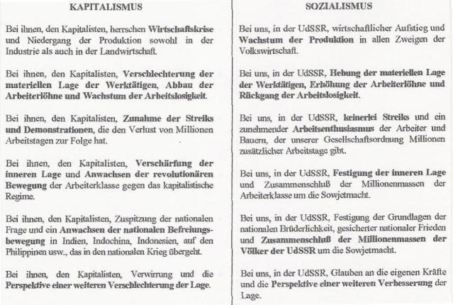 Stalin Sozialismus Kapitalismus