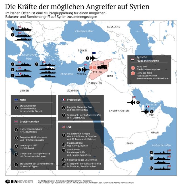 Angreifer auf Syrien