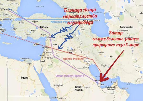Blockade Pipelines