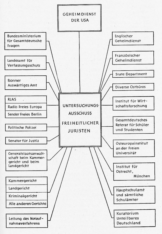 Agentennetz