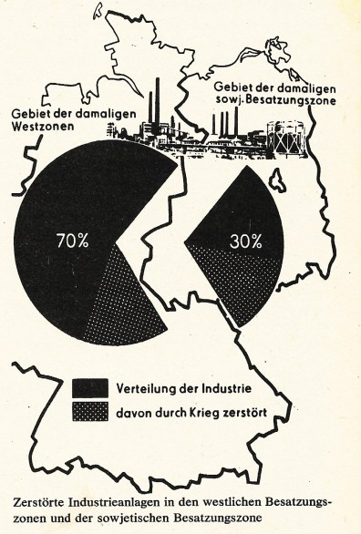DDR-BRD