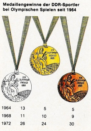 zehrt_medaillen