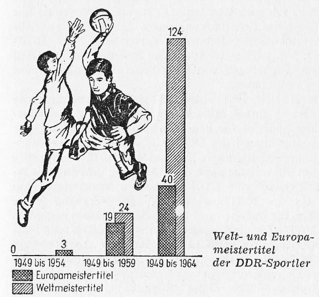 sport_titel
