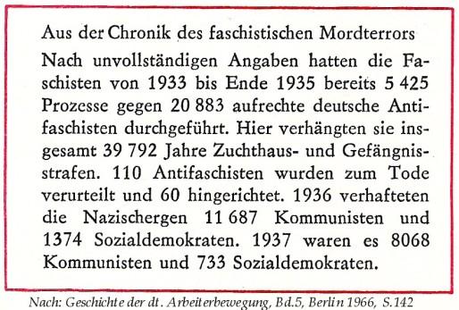 Nazi-Mordterror