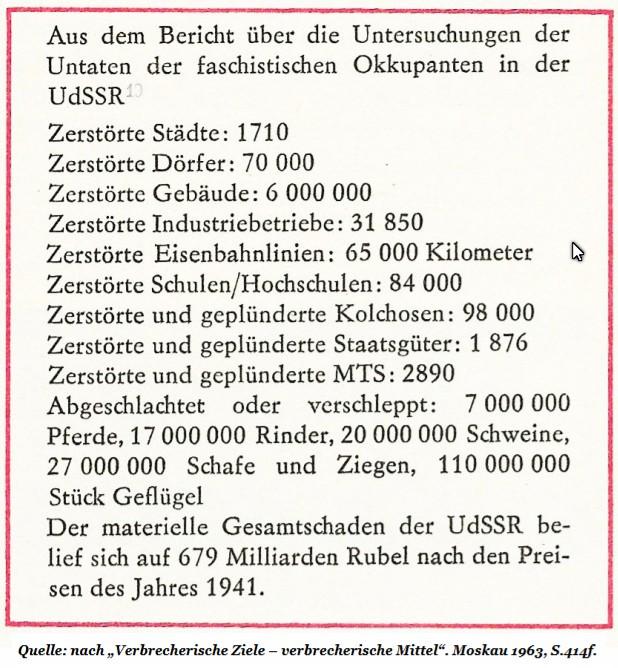 Okkupanten der UdSSR