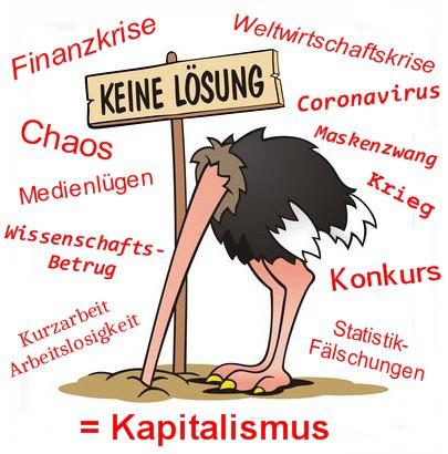 Kapitalismus_Kopf_im_Sand