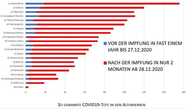Todesfaelle-Altenheime1